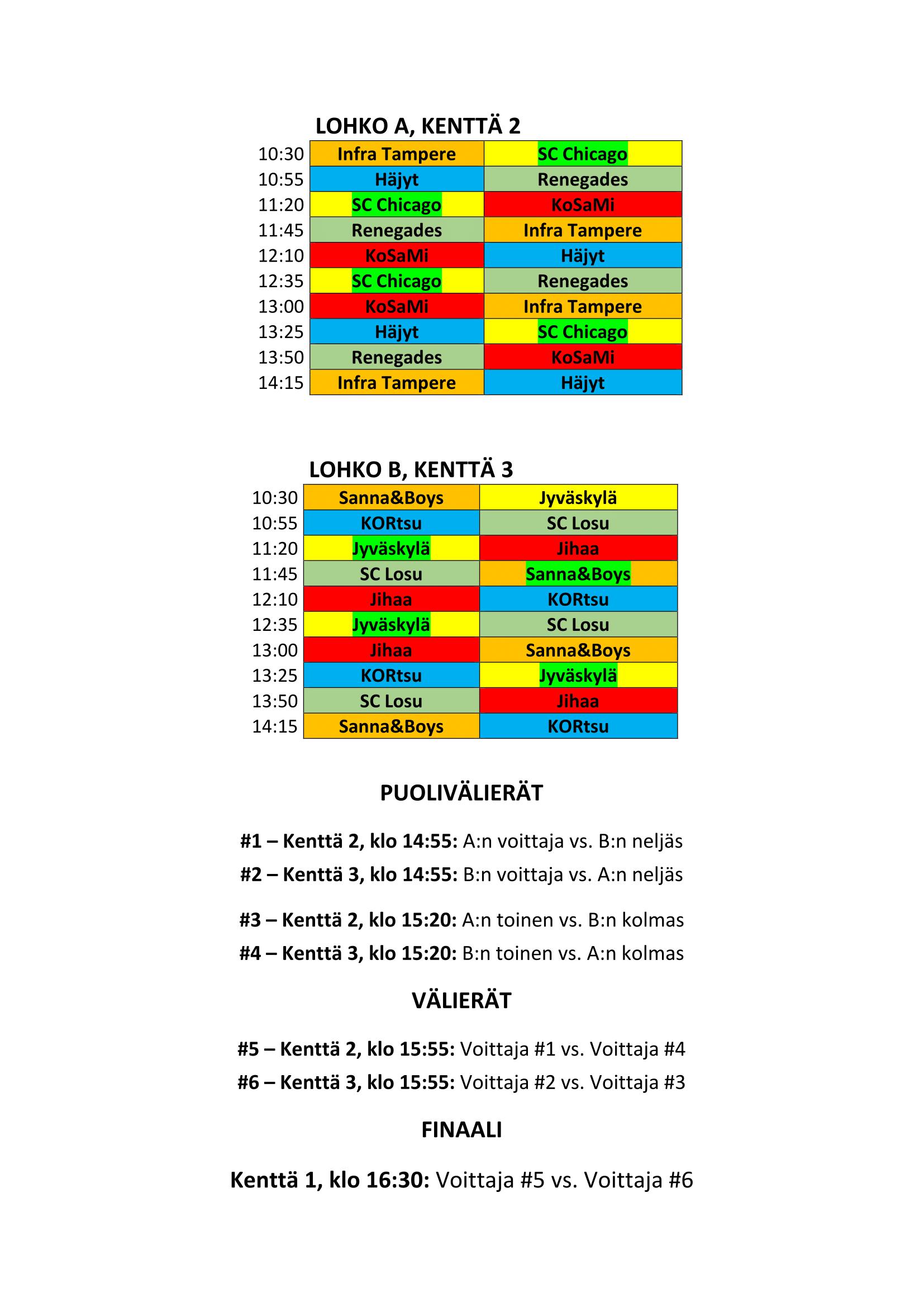 Otteluohjelma